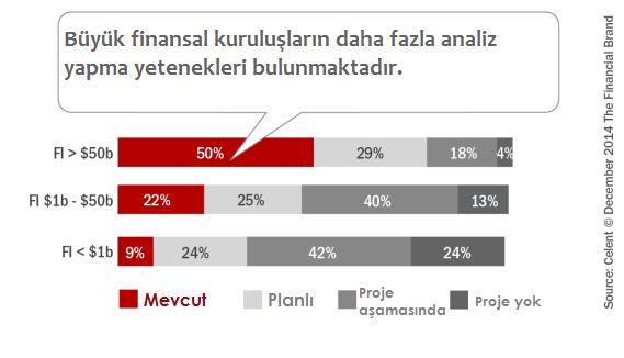 finansal kurumların analiz yöntemleri