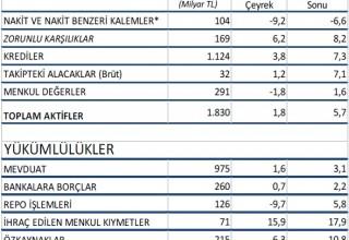 [Analiz] Bankacılık Sektörü Haziran 2014